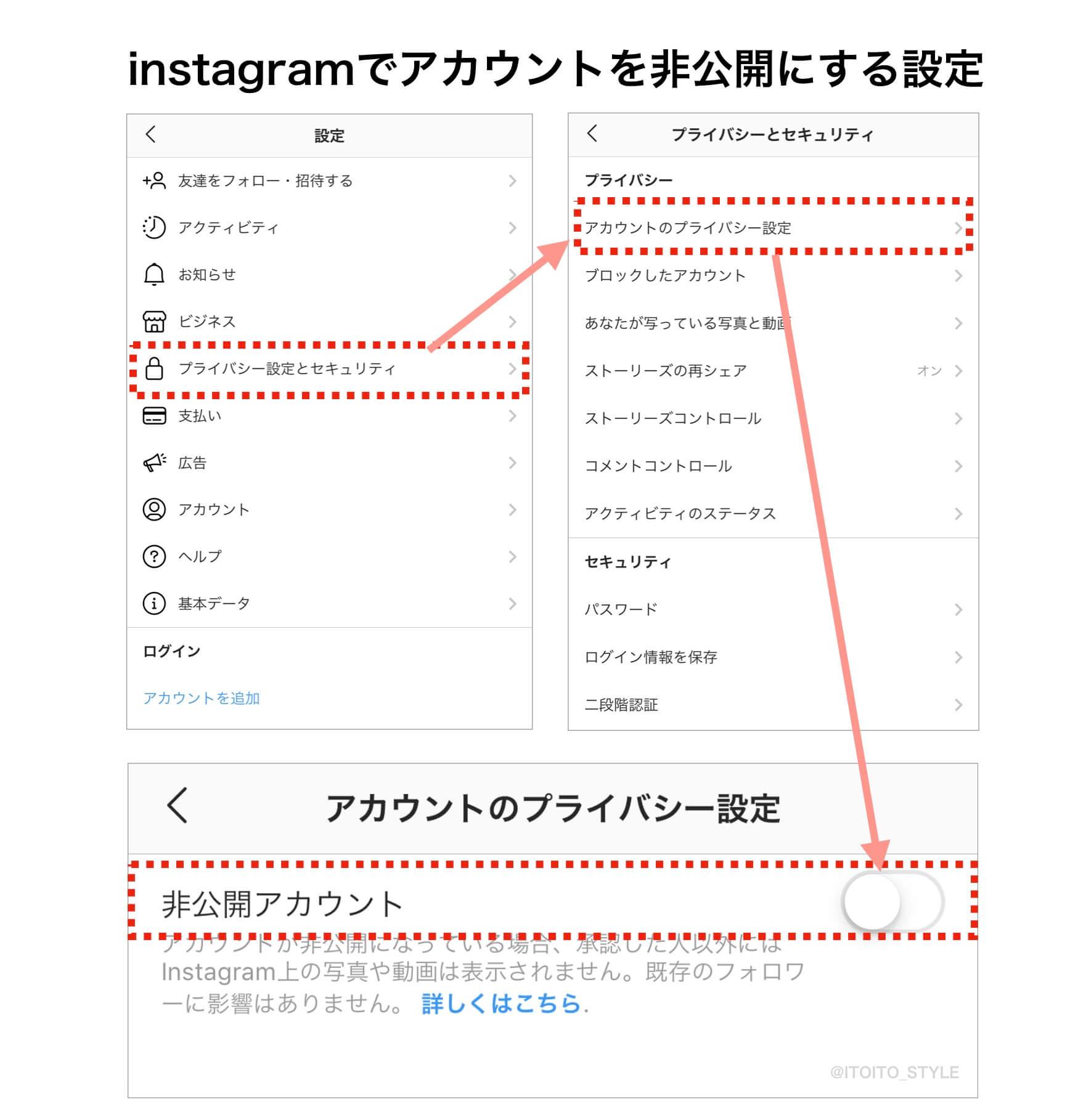 instagramでアカウントを非公開にする設定