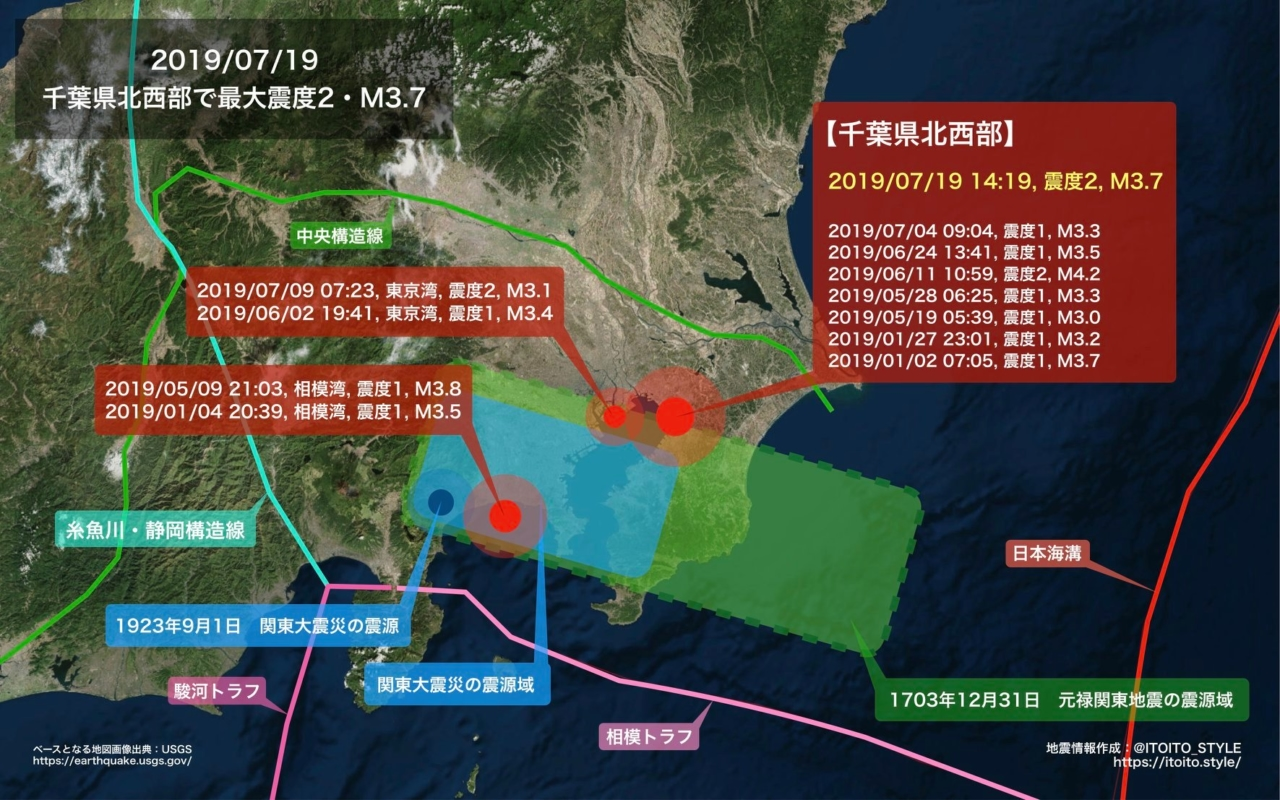 千葉】千葉県北西部で最大震度2・M3.7の地震(2019/07/19) | itoito.style