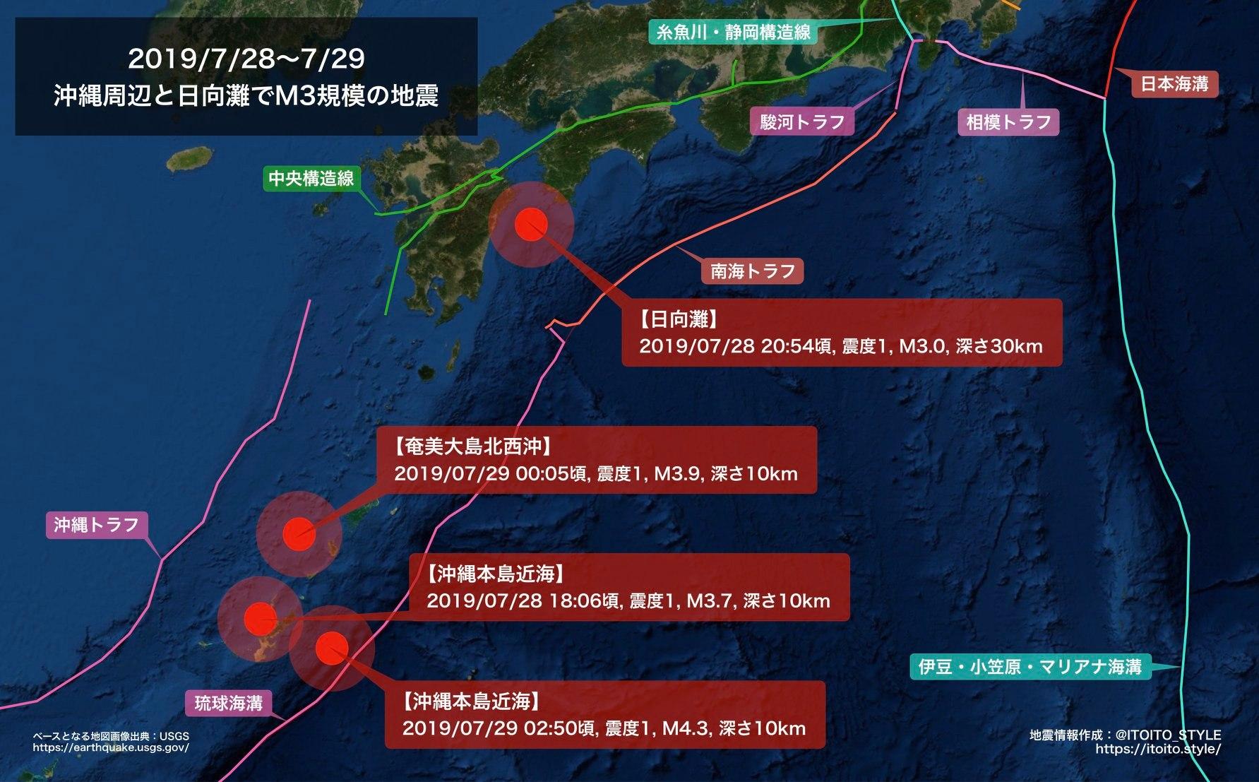 石垣島南方沖地震