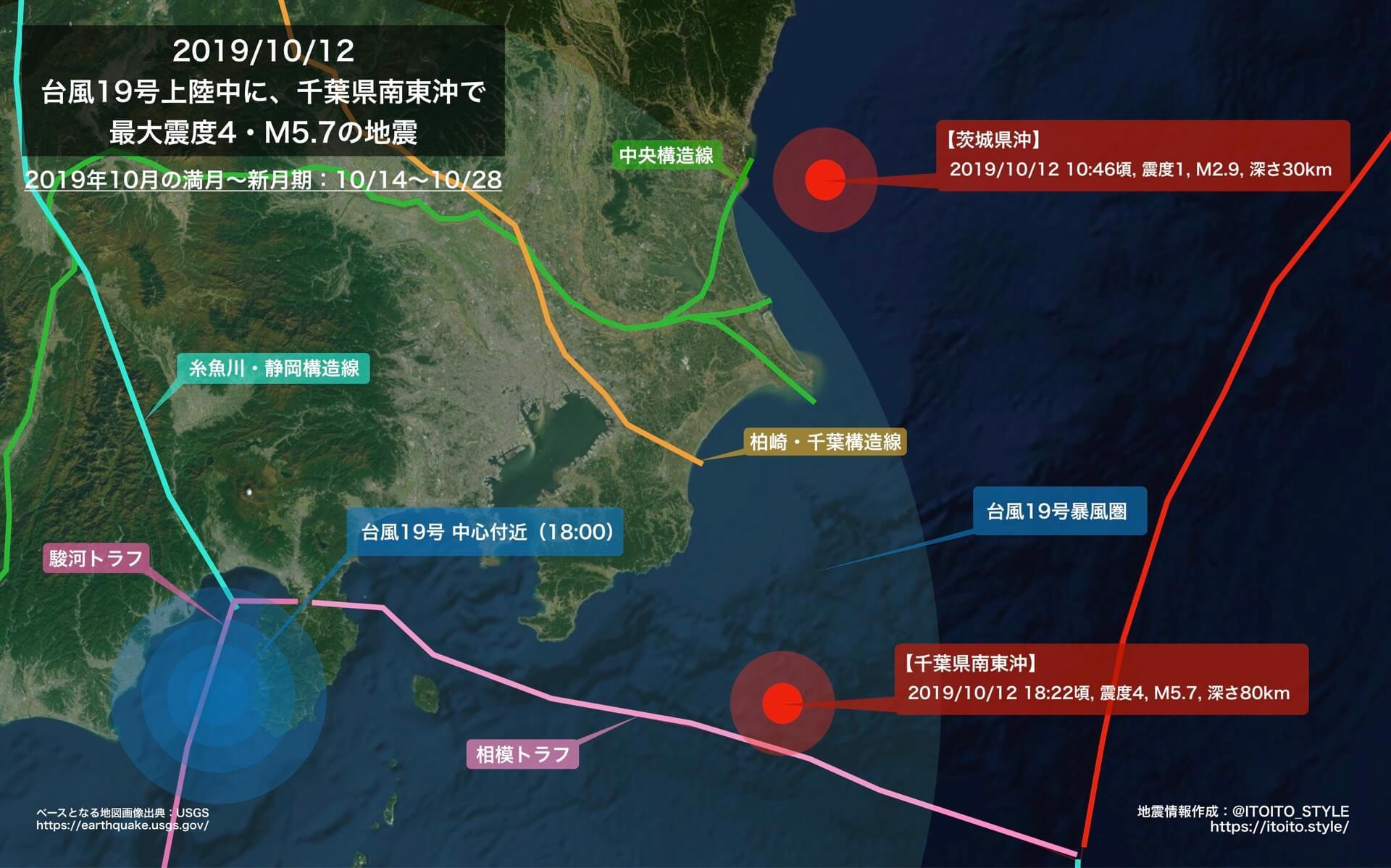 台風 19 号