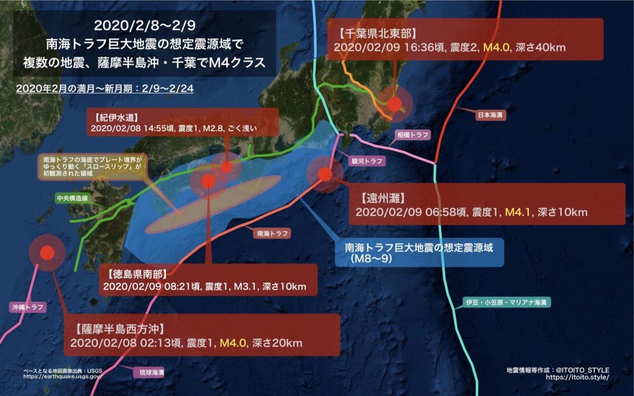 トラフ 2020 南海